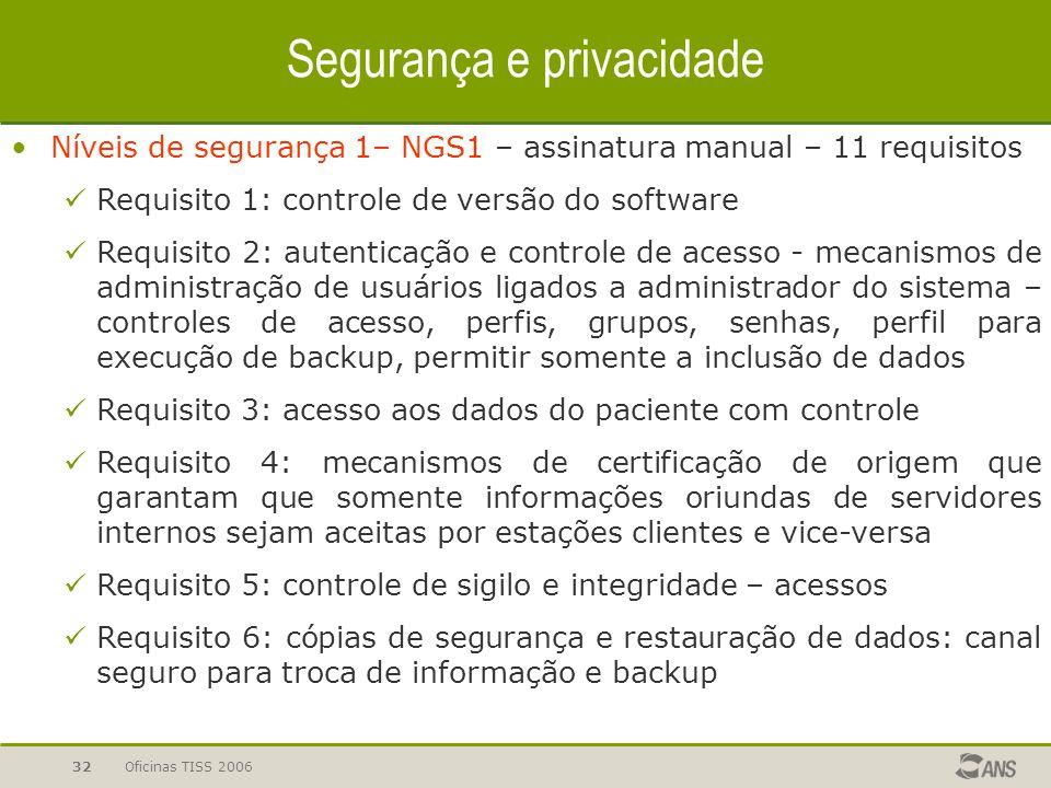 Oficinas TISS 200632 Segurança e privacidade Níveis de segurança 1– NGS1 – assinatura manual – 11 requisitos Requisito 1: controle de versão do softwa