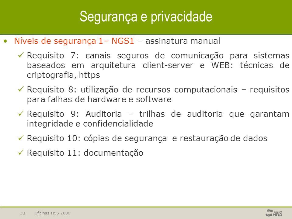 Oficinas TISS 200633 Segurança e privacidade Níveis de segurança 1– NGS1 – assinatura manual Requisito 7: canais seguros de comunicação para sistemas
