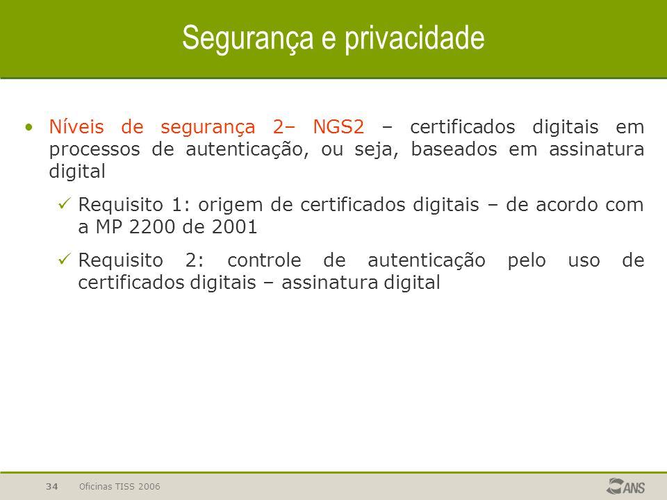 Oficinas TISS 200634 Segurança e privacidade Níveis de segurança 2– NGS2 – certificados digitais em processos de autenticação, ou seja, baseados em as