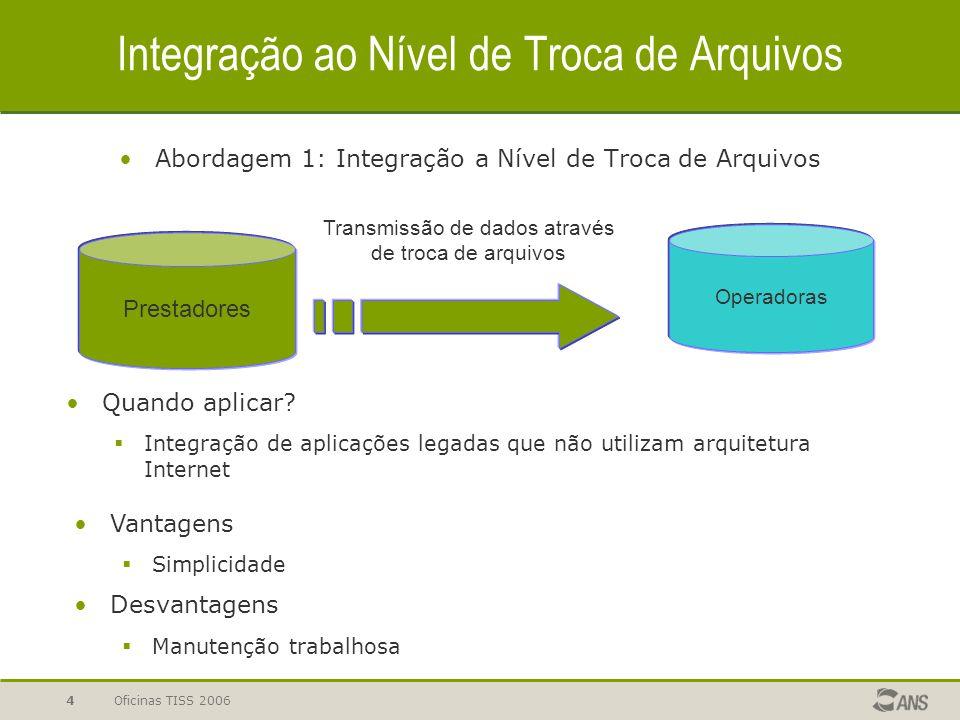 Oficinas TISS 20064 Integração ao Nível de Troca de Arquivos Abordagem 1: Integração a Nível de Troca de Arquivos Prestadores Operadoras Transmissão d