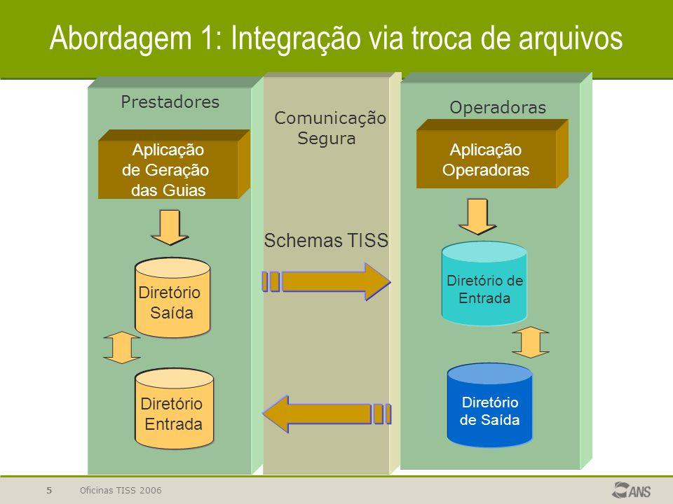 Oficinas TISS 20065 Abordagem 1: Integração via troca de arquivos Diretório Entrada Aplicação de Geração das Guias Diretório de Entrada Diretório de S