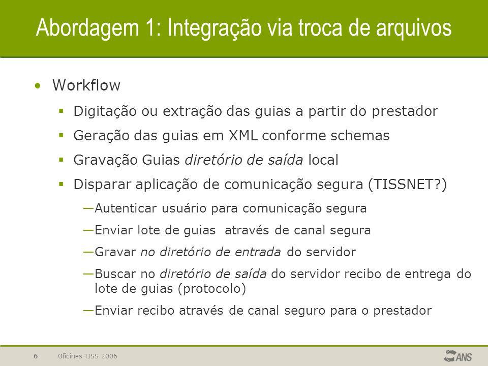 Oficinas TISS 20066 Abordagem 1: Integração via troca de arquivos Workflow  Digitação ou extração das guias a partir do prestador  Geração das guias