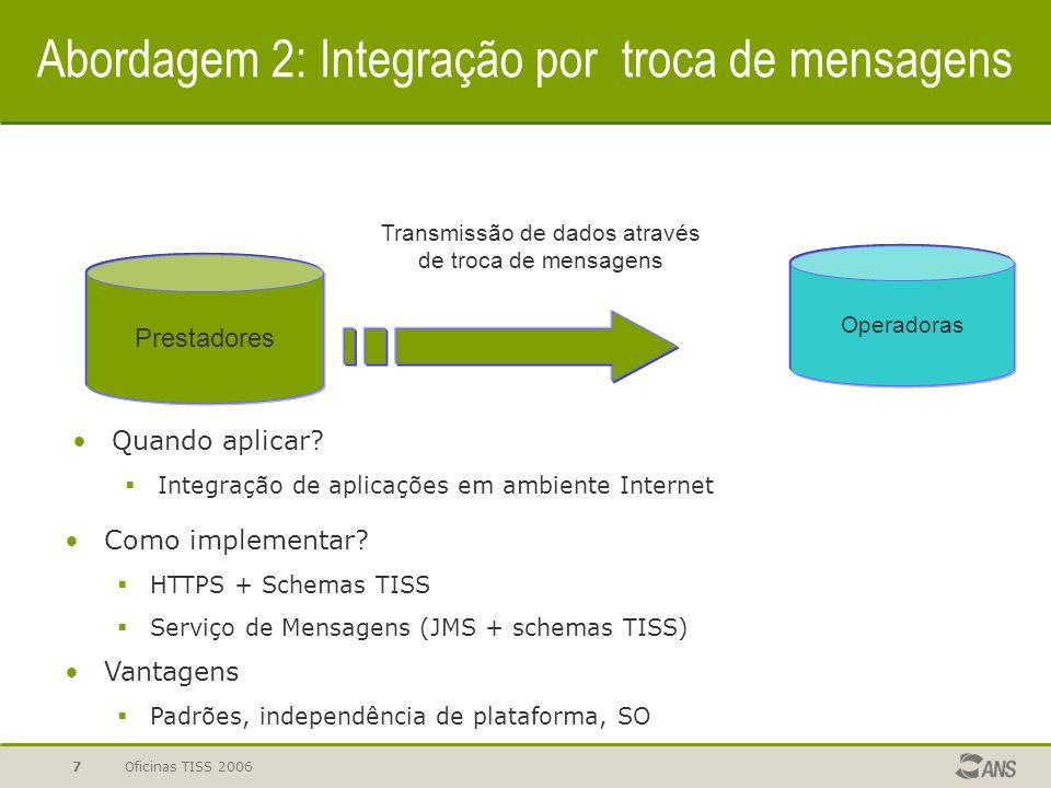Oficinas TISS 20067 Abordagem 2: Integração por troca de mensagens Prestadores Operadoras Transmissão de dados através de troca de mensagens Quando ap