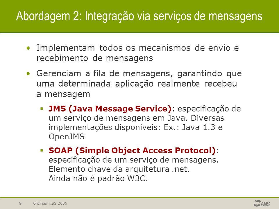 Oficinas TISS 20069 Abordagem 2: Integração via servi ços de mens agens Implementam todos os mecanismos de envio e recebimento de mensagens Gerenciam