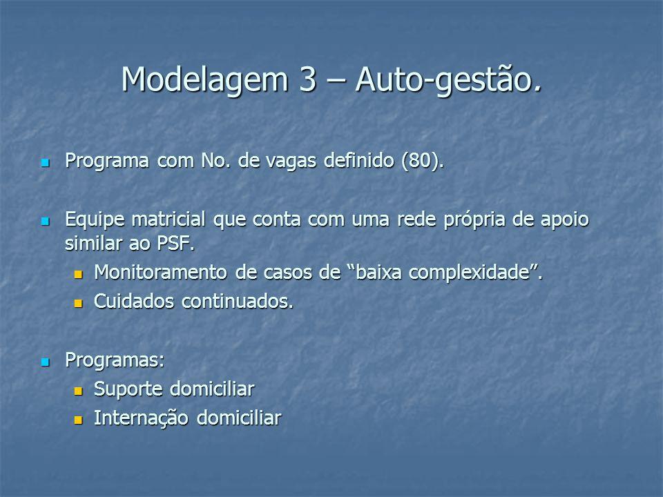 Modelagem 3 – Auto-gestão. Programa com No. de vagas definido (80).