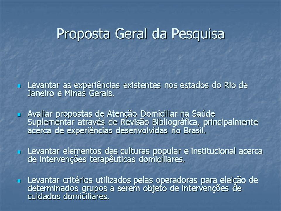 Proposta Geral da Pesquisa Levantar as experiências existentes nos estados do Rio de Janeiro e Minas Gerais.