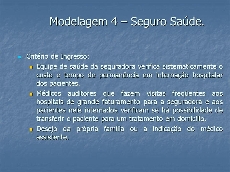 Modelagem 4 – Seguro Saúde.