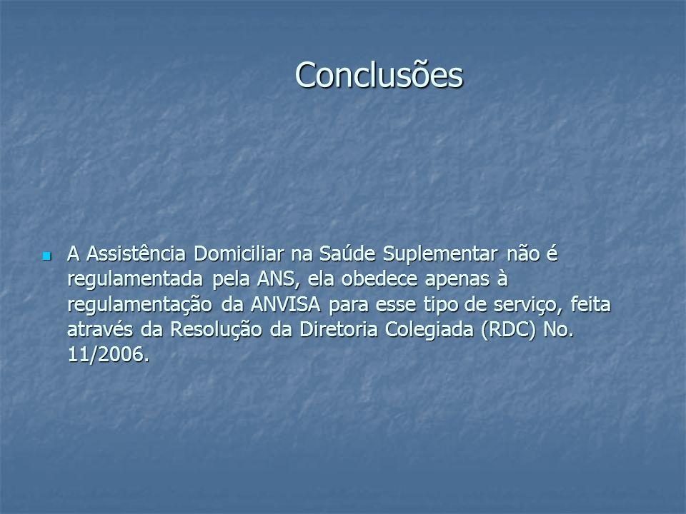 Conclusões A Assistência Domiciliar na Saúde Suplementar não é regulamentada pela ANS, ela obedece apenas à regulamentação da ANVISA para esse tipo de serviço, feita através da Resolução da Diretoria Colegiada (RDC) No.