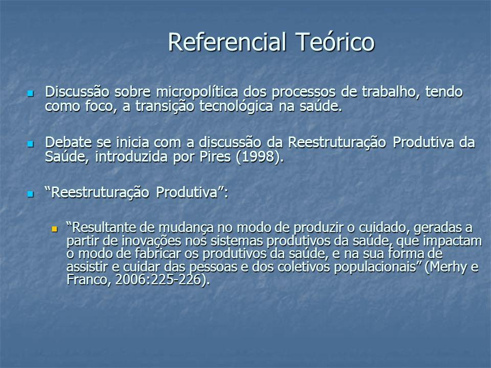 Referencial Teórico A reestruturação produtiva não significa necessariamente uma substituição das usuais tecnologias utilizadas no processo produtivo da saúde, ou seja, ela opera mudanças, mas o processo de trabalho pode ainda continuar centrado na lógica instrumental.