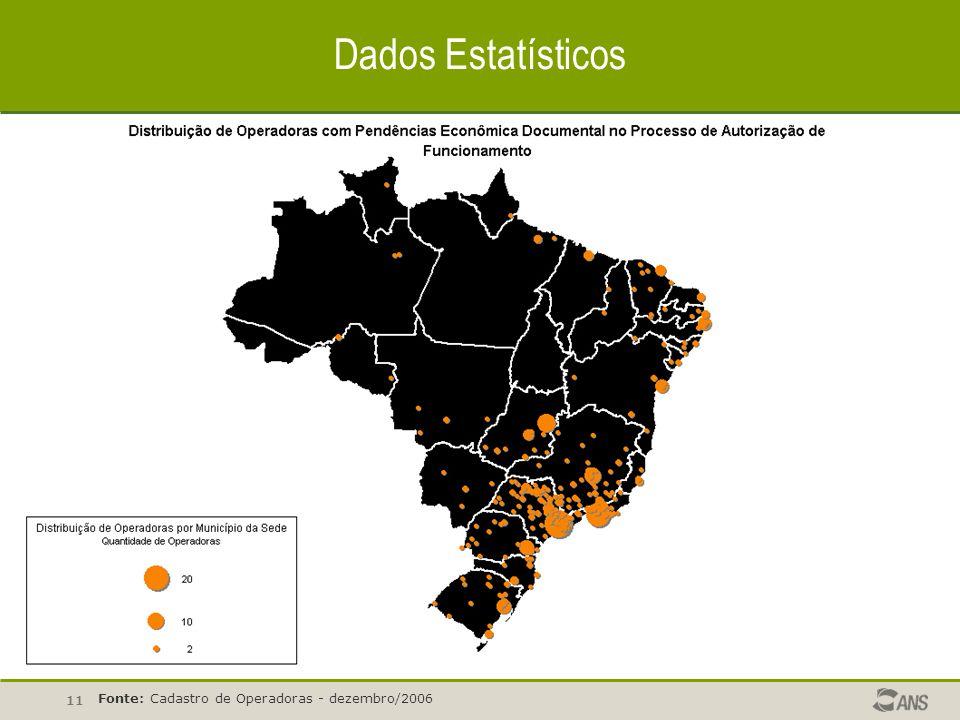 11 Dados Estatísticos Fonte: Cadastro de Operadoras - dezembro/2006