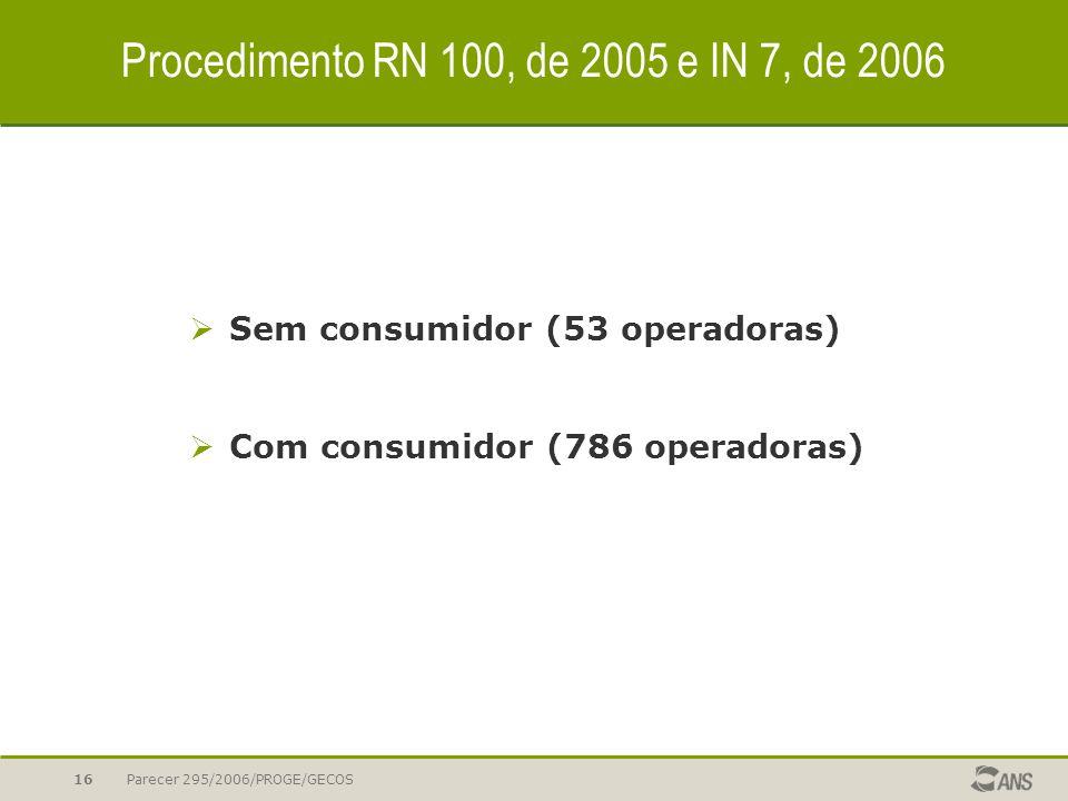 Parecer 295/2006/PROGE/GECOS16  Sem consumidor (53 operadoras)  Com consumidor (786 operadoras) Procedimento RN 100, de 2005 e IN 7, de 2006