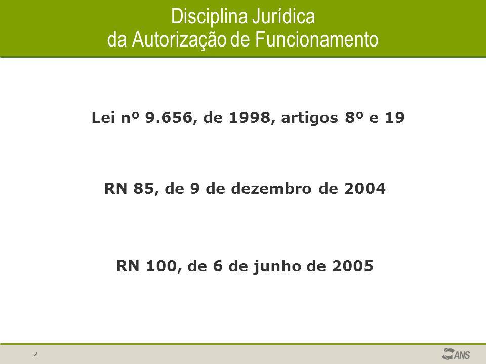 2 Disciplina Jurídica da Autorização de Funcionamento RN 100, de 6 de junho de 2005 RN 85, de 9 de dezembro de 2004 Lei nº 9.656, de 1998, artigos 8º