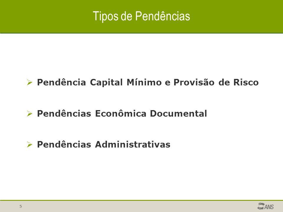 5 Tipos de Pendências  Pendência Capital Mínimo e Provisão de Risco  Pendências Econômica Documental  Pendências Administrativas