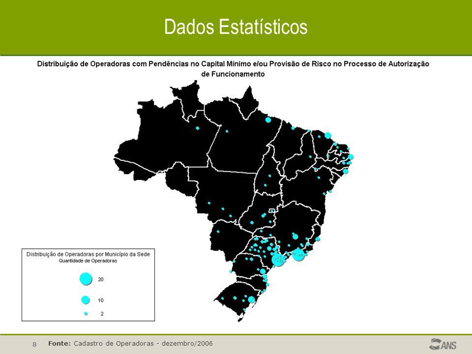 8 Dados Estatísticos Fonte: Cadastro de Operadoras - dezembro/2006
