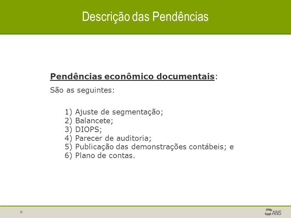9 Descrição das Pendências Pendências econômico documentais: São as seguintes: 1) Ajuste de segmentação; 2) Balancete; 3) DIOPS; 4) Parecer de auditor