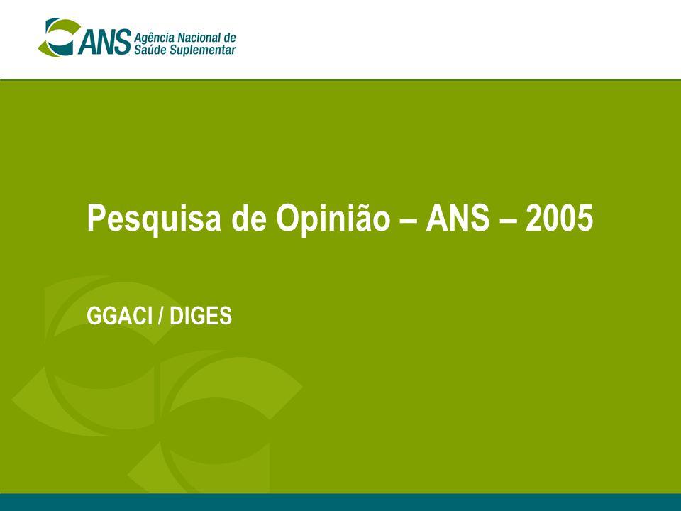 Pesquisa de Opinião – ANS – 2005 GGACI / DIGES