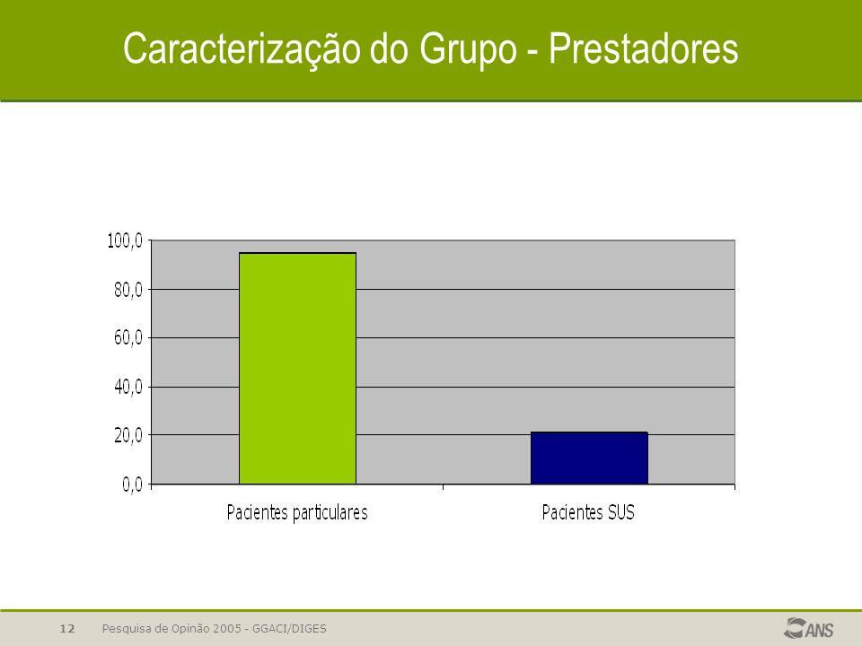 Pesquisa de Opinão 2005 - GGACI/DIGES12 Caracterização do Grupo - Prestadores