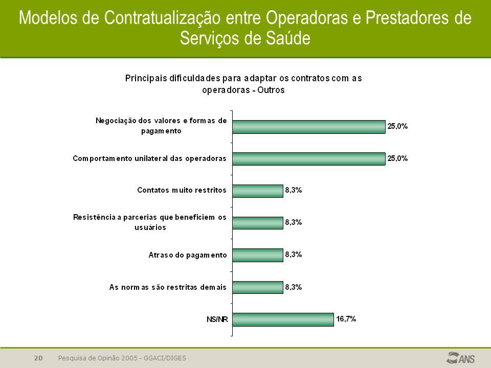 Pesquisa de Opinão 2005 - GGACI/DIGES20 Modelos de Contratualização entre Operadoras e Prestadores de Serviços de Saúde
