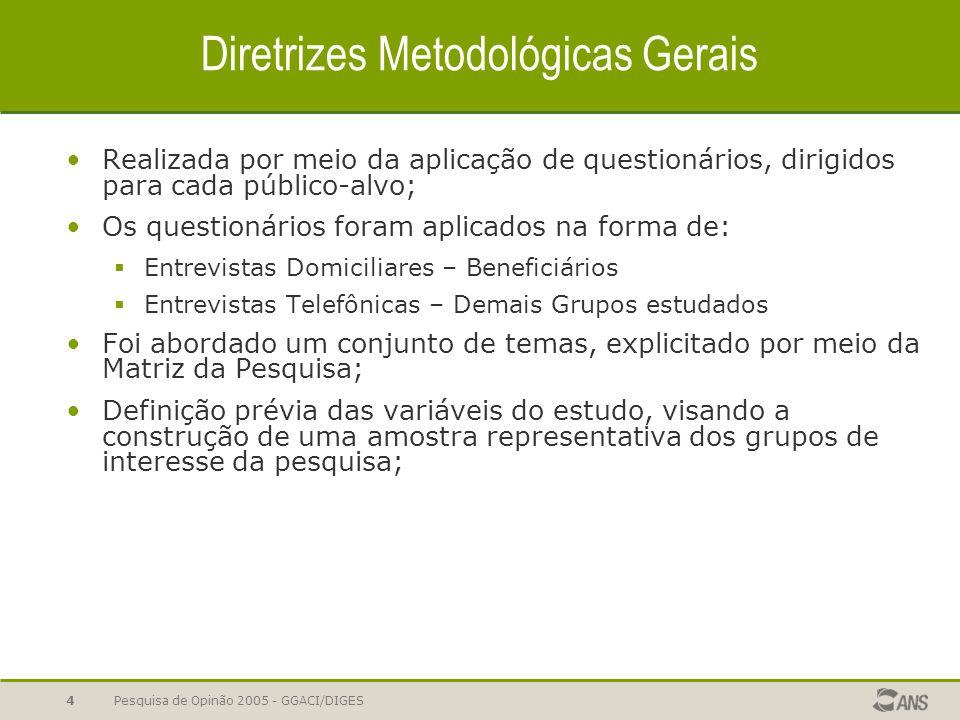 Pesquisa de Opinão 2005 - GGACI/DIGES4 Diretrizes Metodológicas Gerais Realizada por meio da aplicação de questionários, dirigidos para cada público-a
