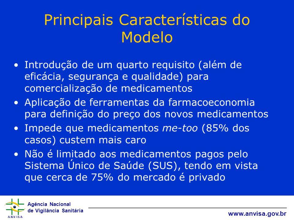 Agência Nacional de Vigilância Sanitária www.anvisa.gov.br Principais Características do Modelo Introdução de um quarto requisito (além de eficácia, s