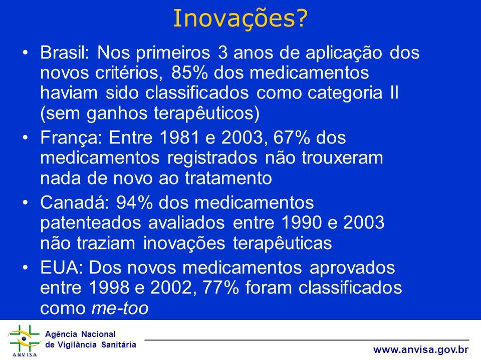 Agência Nacional de Vigilância Sanitária www.anvisa.gov.br Inovações? Brasil: Nos primeiros 3 anos de aplicação dos novos critérios, 85% dos medicamen