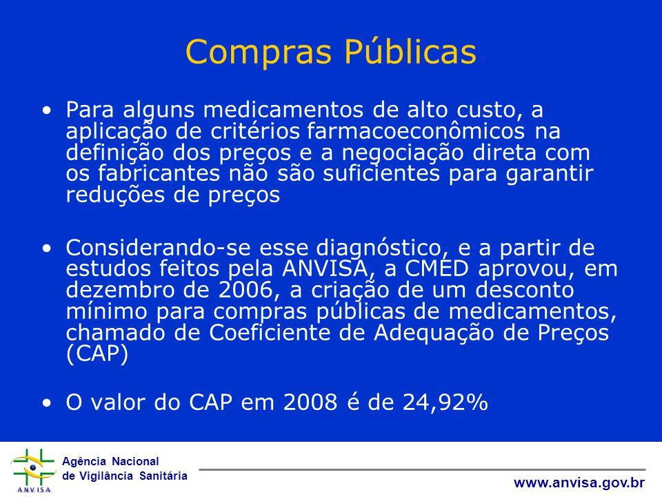 Agência Nacional de Vigilância Sanitária www.anvisa.gov.br Compras Públicas Para alguns medicamentos de alto custo, a aplicação de critérios farmacoec