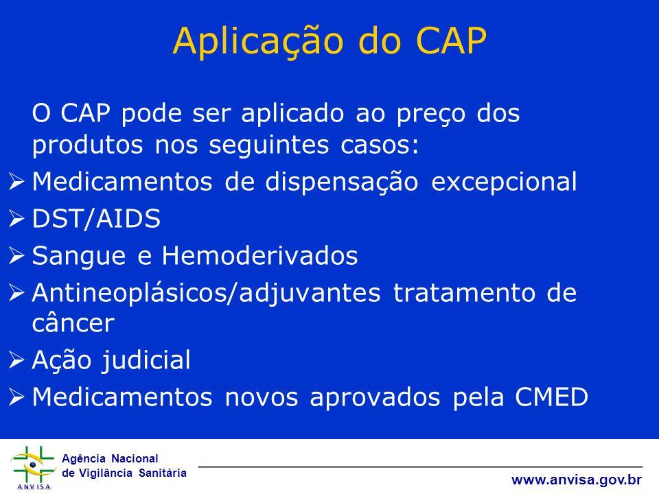 Agência Nacional de Vigilância Sanitária www.anvisa.gov.br Aplicação do CAP O CAP pode ser aplicado ao preço dos produtos nos seguintes casos:  Medic
