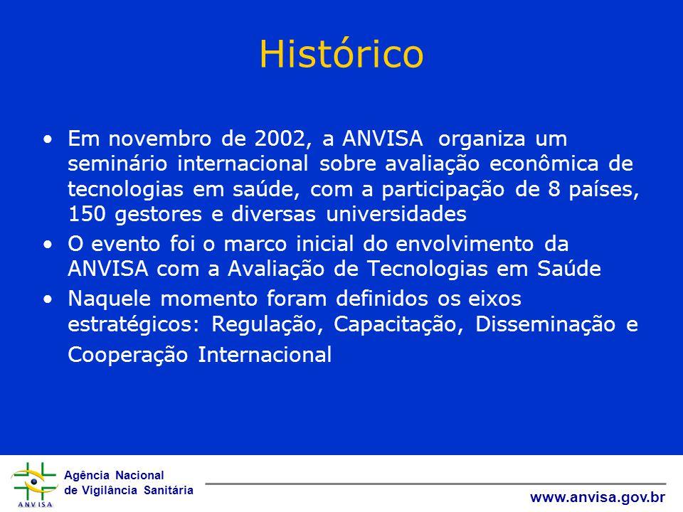 Agência Nacional de Vigilância Sanitária www.anvisa.gov.br Histórico 2003: Criação da Gerência de Avaliação Econômica de Novas Tecnologias da ANVISA 2004: ATS passa a ser aplicada na regulação de preços de novos medicamentos (Resolução CMED nº2) 2006: - Lançamento do Boletim Brasileiro de Avaliação de Tecnologias em Saúde (BRATS) - Aprovação do Coeficiente de Adequação de Preço (CAP) - Criação da Comissão de Incorporação de Tecnologias em Saúde (CITEC) 2008: - Projeto de Fortalecimento da ATS no MERCOSUL - Realização da Jornada Latino-Americana de Avaliação Econômica e Regulação Econômica, em Havana 2009: - Realização do I Seminário Pan-Americano de Regulação Econômica de Medicamentos, em Brasília