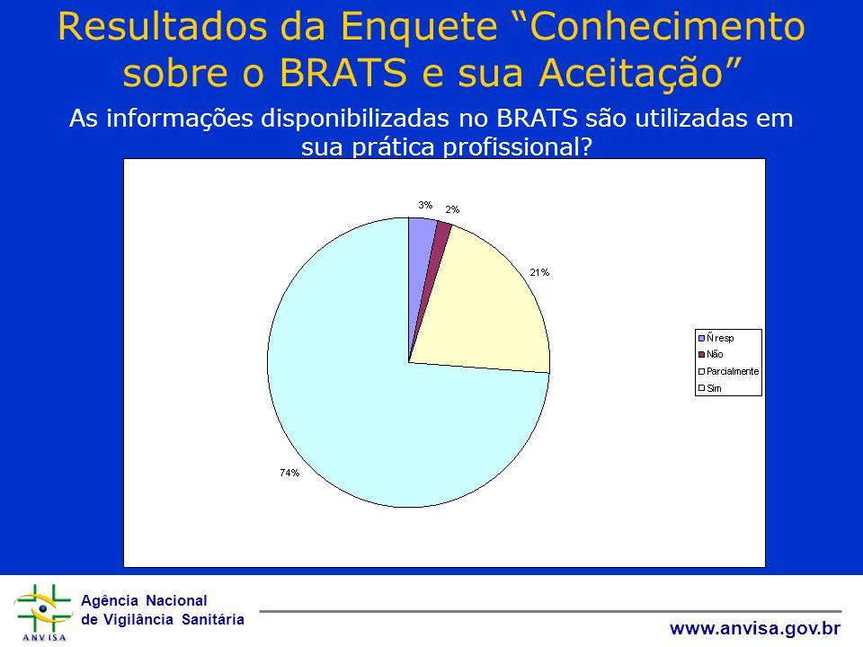 """Agência Nacional de Vigilância Sanitária www.anvisa.gov.br Resultados da Enquete """"Conhecimento sobre o BRATS e sua Aceitação"""" As informações disponibi"""