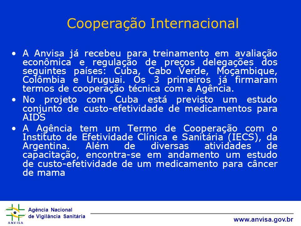 Agência Nacional de Vigilância Sanitária www.anvisa.gov.br Cooperação Internacional A Anvisa já recebeu para treinamento em avaliação econômica e regu