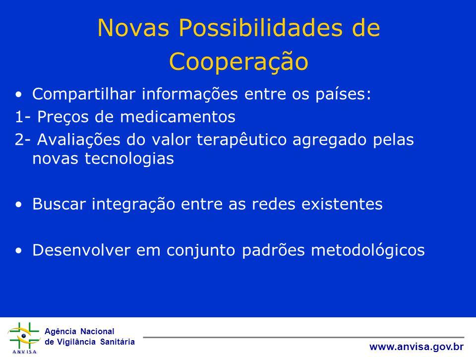 Agência Nacional de Vigilância Sanitária www.anvisa.gov.br Novas Possibilidades de Cooperação Compartilhar informações entre os países: 1- Preços de m