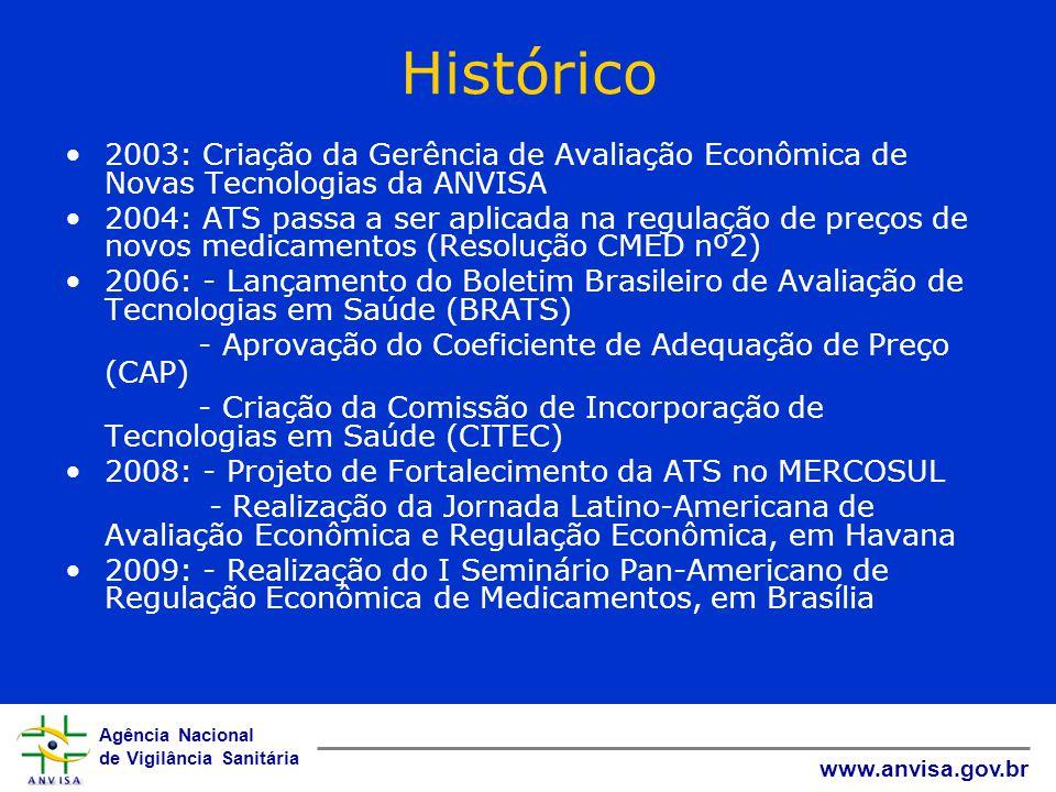 Agência Nacional de Vigilância Sanitária www.anvisa.gov.br Histórico 2003: Criação da Gerência de Avaliação Econômica de Novas Tecnologias da ANVISA 2