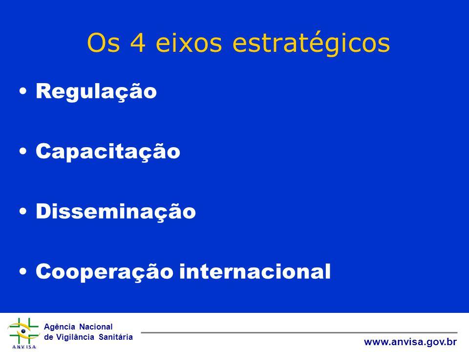 Agência Nacional de Vigilância Sanitária www.anvisa.gov.br Os 4 eixos estratégicos Regulação Capacitação Disseminação Cooperação internacional