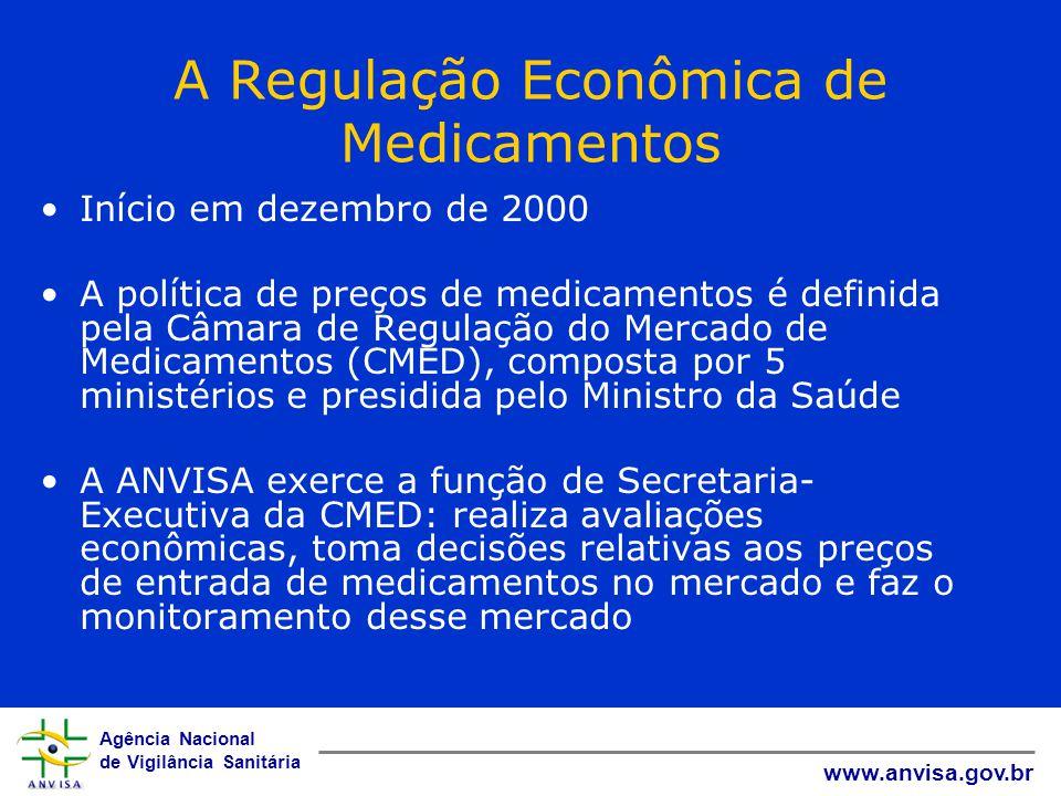 Agência Nacional de Vigilância Sanitária www.anvisa.gov.br A Regulação Econômica de Medicamentos Início em dezembro de 2000 A política de preços de me