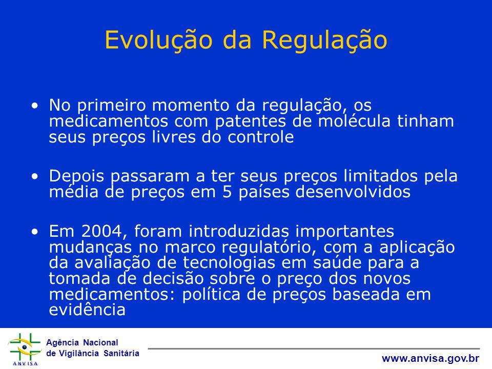 Agência Nacional de Vigilância Sanitária www.anvisa.gov.br Evolução da Regulação No primeiro momento da regulação, os medicamentos com patentes de mol