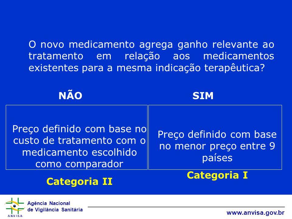 Agência Nacional de Vigilância Sanitária www.anvisa.gov.br Categoria I Nova molécula que traga ganho para o tratamento, em comparação às opções terapêuticas existentes no País, e que tenha depósito de patente no Brasil.
