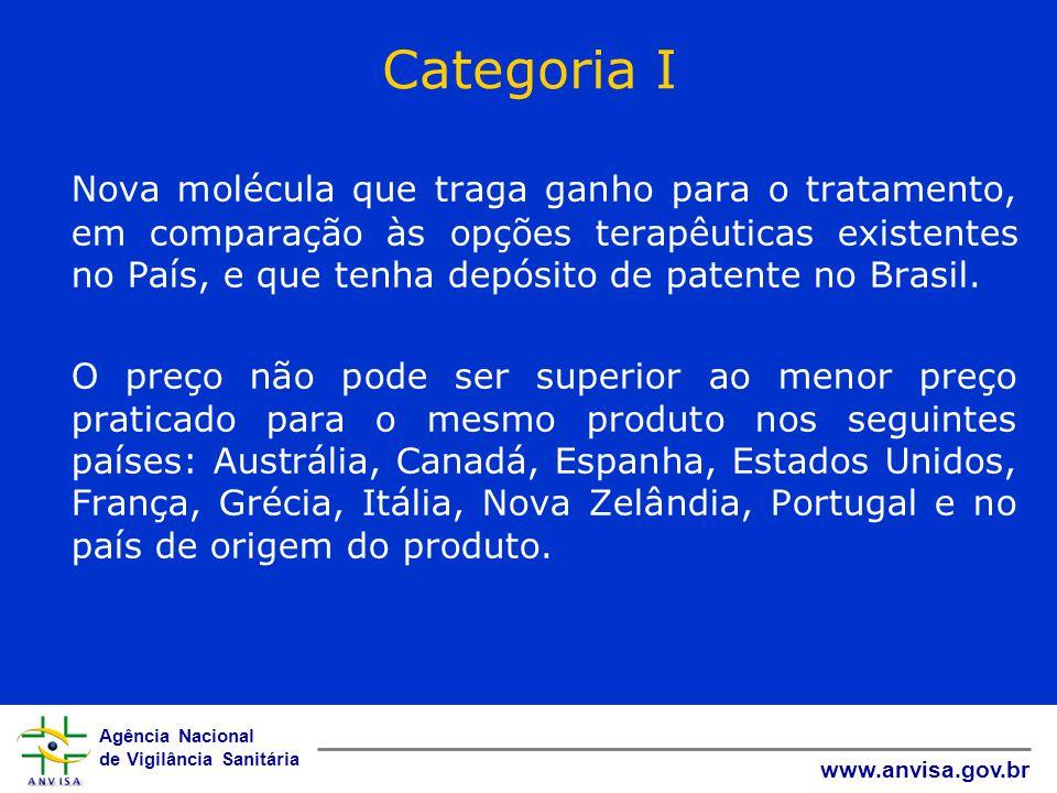 Agência Nacional de Vigilância Sanitária www.anvisa.gov.br Categoria II Molécula nova que não traga ganho para o tratamento em relação aos medicamentos já utilizados para a mesma indicação terapêutica.