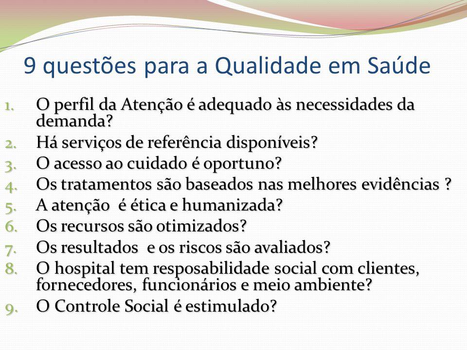 9 questões para a Qualidade em Saúde 1. O perfil da Atenção é adequado às necessidades da demanda? 2. Há serviços de referência disponíveis? 3. O aces