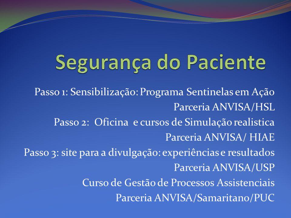 Passo 1: Sensibilização: Programa Sentinelas em Ação Parceria ANVISA/HSL Passo 2: Oficina e cursos de Simulação realistica Parceria ANVISA/ HIAE Passo