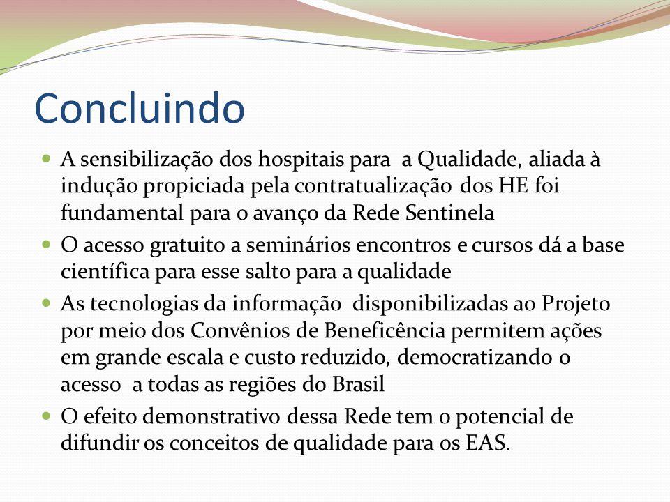 Concluindo A sensibilização dos hospitais para a Qualidade, aliada à indução propiciada pela contratualização dos HE foi fundamental para o avanço da