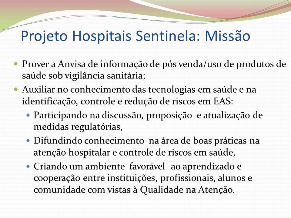 Projeto Hospitais Sentinela: Missão Prover a Anvisa de informação de pós venda/uso de produtos de saúde sob vigilância sanitária; Auxiliar no conhecim