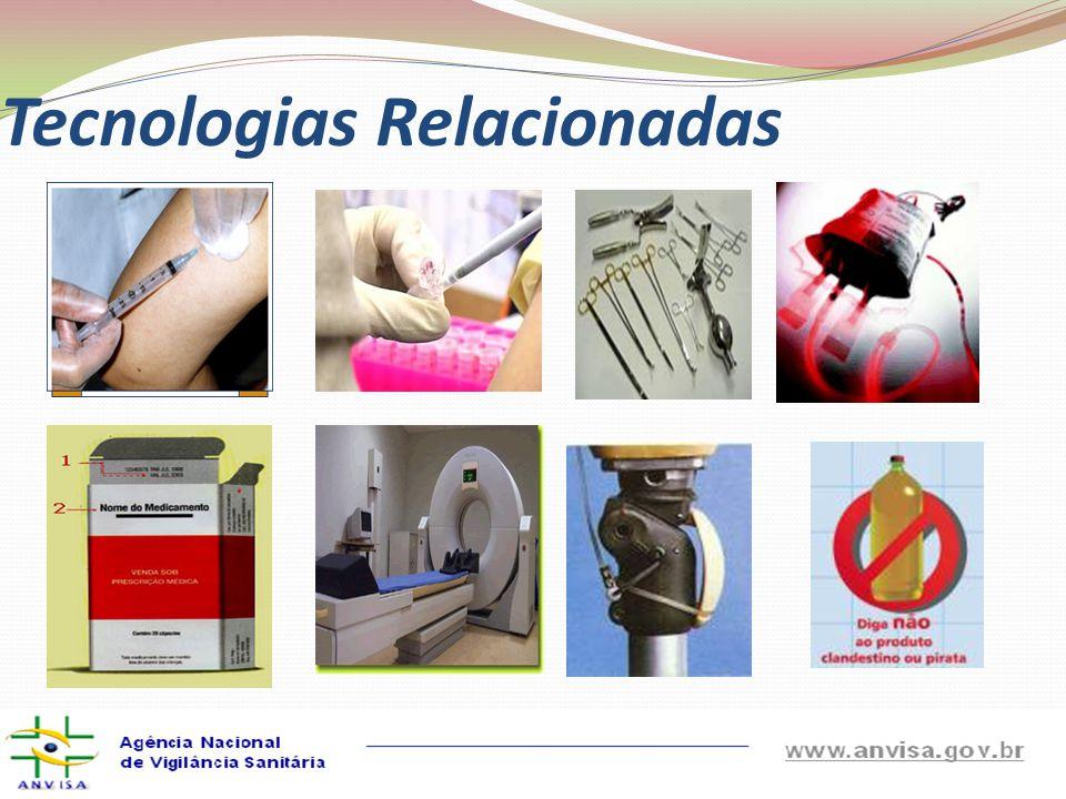 Tecnologias Relacionadas