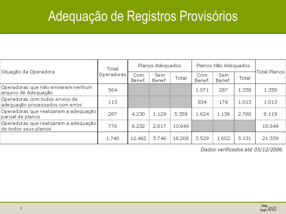 7 Adequação de Registros Provisórios Dados verificados até 05/12/2006