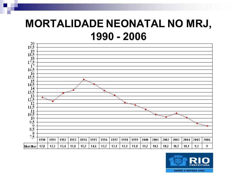 MORTALIDADE NEONATAL NO MRJ, 1990 - 2006