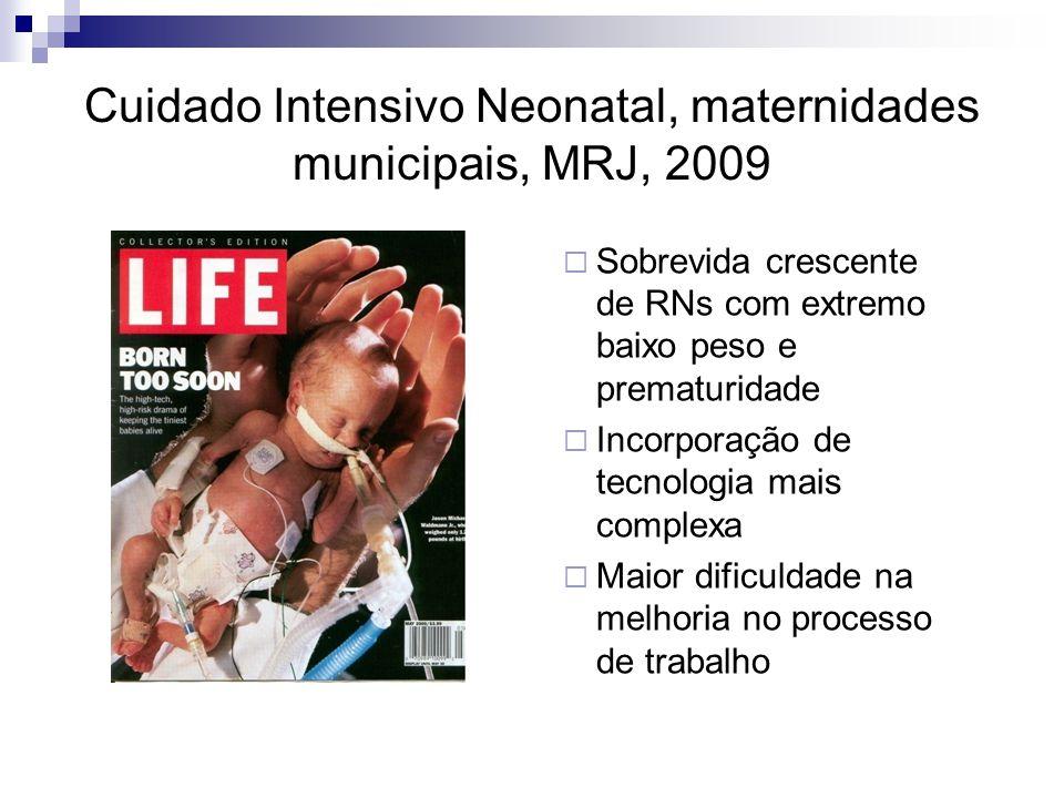 Cuidado Intensivo Neonatal, maternidades municipais, MRJ, 2009  Sobrevida crescente de RNs com extremo baixo peso e prematuridade  Incorporação de tecnologia mais complexa  Maior dificuldade na melhoria no processo de trabalho