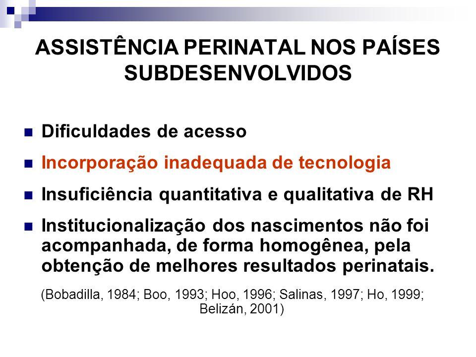 Assistência Neonatal no Brasil: onde estamos Visibilidade da mortalidade neonatal e agenda das políticas públicas de saúde Expansão / concentração dos leitos neonatais intensivos e intermediários Paradoxo epidemiológico (Silva, AA et al) Taxas de Cesareana Taxas de Prematuridade Taxas de Mortalidade Neonatal