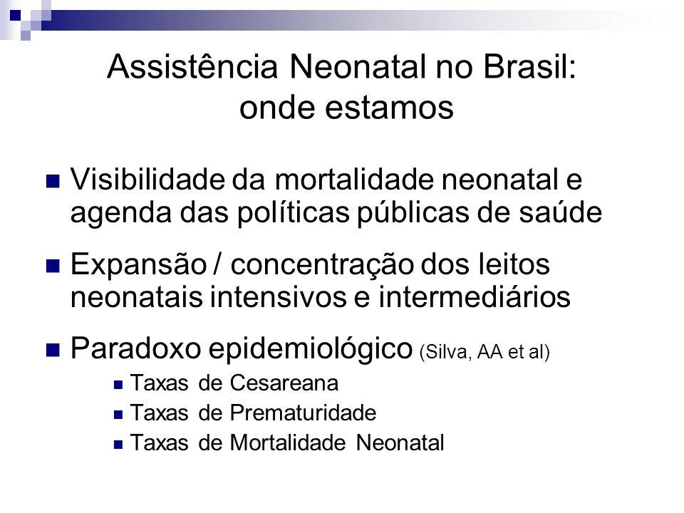 Assistência Neonatal no Brasil: onde estamos Fragilidade da discussão sobre aspectos éticos da incorporação e utilização tecnológica no cuidado neonatal Conhecimento acumulado das áreas técnicas de gestão, programação e coordenação na Saúde da Criança na Atenção Básica