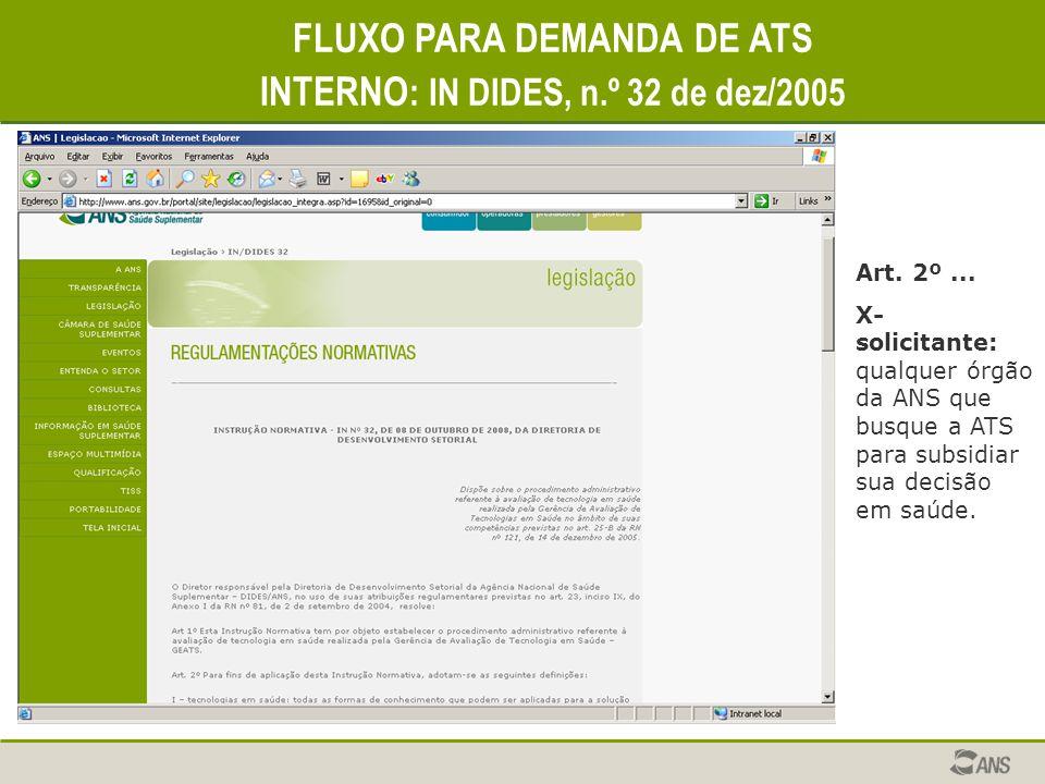 FLUXO PARA DEMANDA DE ATS INTERNO : IN DIDES, n.º 32 de dez/2005 Art. 2º... X- solicitante: qualquer órgão da ANS que busque a ATS para subsidiar sua