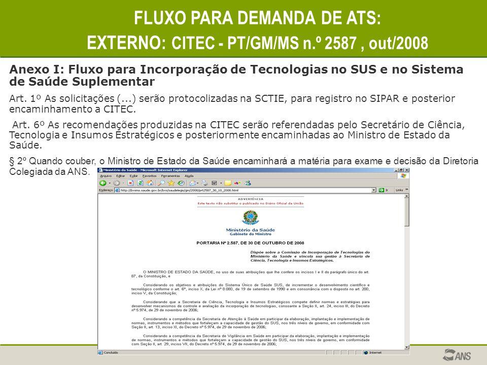 FLUXO PARA DEMANDA DE ATS: EXTERNO: CITEC - PT/GM/MS n.º 2587, out/2008 Anexo I: Fluxo para Incorporação de Tecnologias no SUS e no Sistema de Saúde S