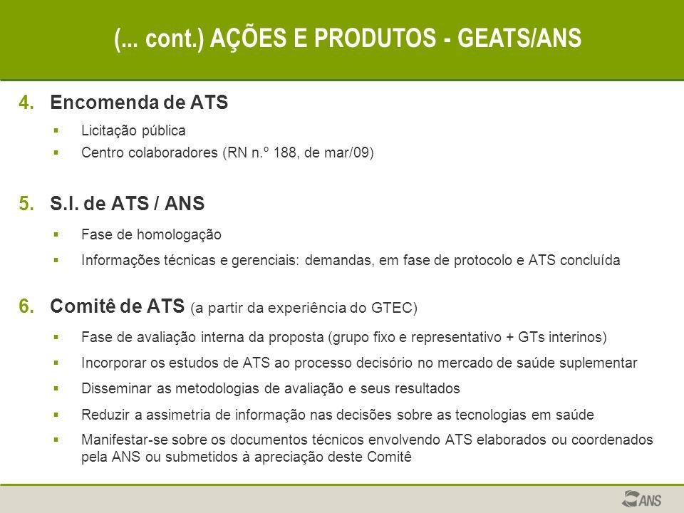 4.Encomenda de ATS  Licitação pública  Centro colaboradores (RN n.º 188, de mar/09) 5.S.I. de ATS / ANS  Fase de homologação  Informações técnicas